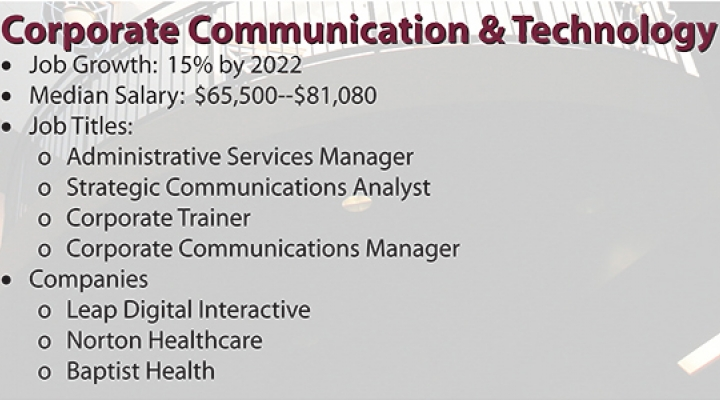 MMIB Best Business Jobs: Corporate Communication & Technology